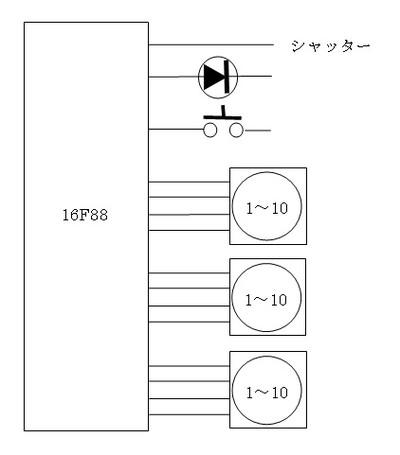 1403142