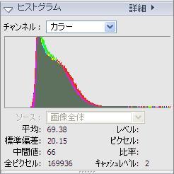 Hist1_2