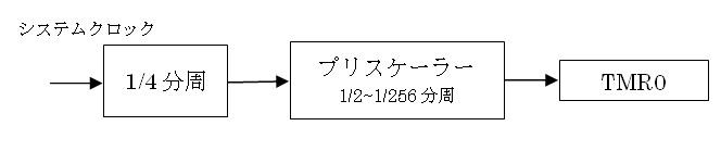 1406295